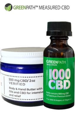 CBD Intensive Cream