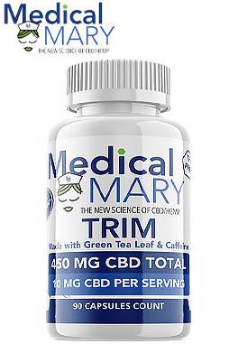 Trim CBD – Weight Loss