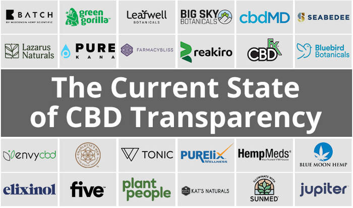 The Current State of CBD Transparency
