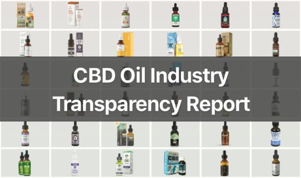 CBD Industry Report